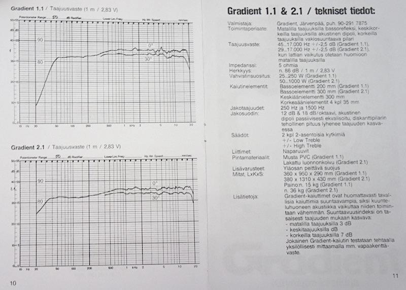 Gradient 2.1